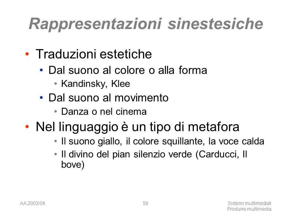 AA 2003/04Sistemi multimediali Produrre multimedia 59 Rappresentazioni sinestesiche Traduzioni estetiche Dal suono al colore o alla forma Kandinsky, K