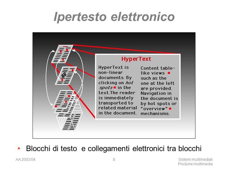 AA 2003/04Sistemi multimediali Produrre multimedia 8 Ipertesto elettronico Blocchi di testo e collegamenti elettronici tra blocchi