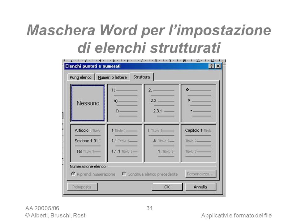 AA 20005/06 © Alberti, Bruschi, RostiApplicativi e formato dei file 31 Maschera Word per limpostazione di elenchi strutturati