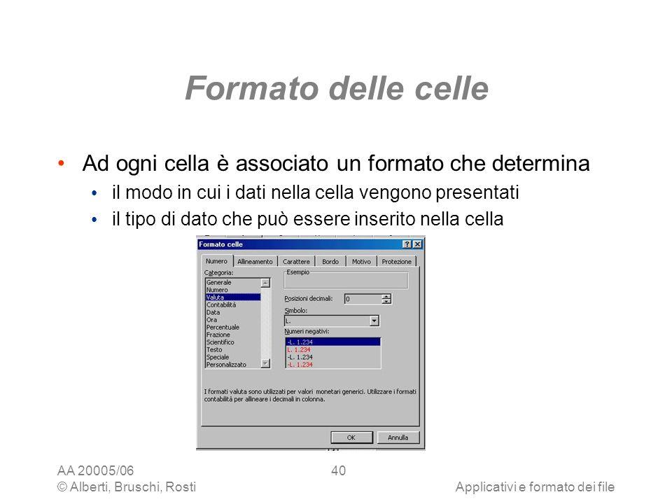 AA 20005/06 © Alberti, Bruschi, RostiApplicativi e formato dei file 40 Formato delle celle Ad ogni cella è associato un formato che determina il modo