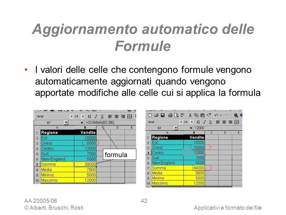 AA 20005/06 © Alberti, Bruschi, RostiApplicativi e formato dei file 42 Aggiornamento automatico delle Formule I valori delle celle che contengono form