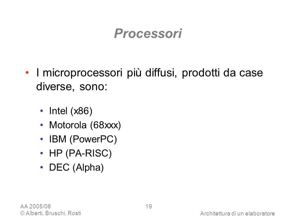 AA 2005/06 © Alberti, Bruschi, RostiArchitettura di un elaboratore 19 Processori I microprocessori più diffusi, prodotti da case diverse, sono: Intel (x86) Motorola (68xxx) IBM (PowerPC) HP (PA-RISC) DEC (Alpha)