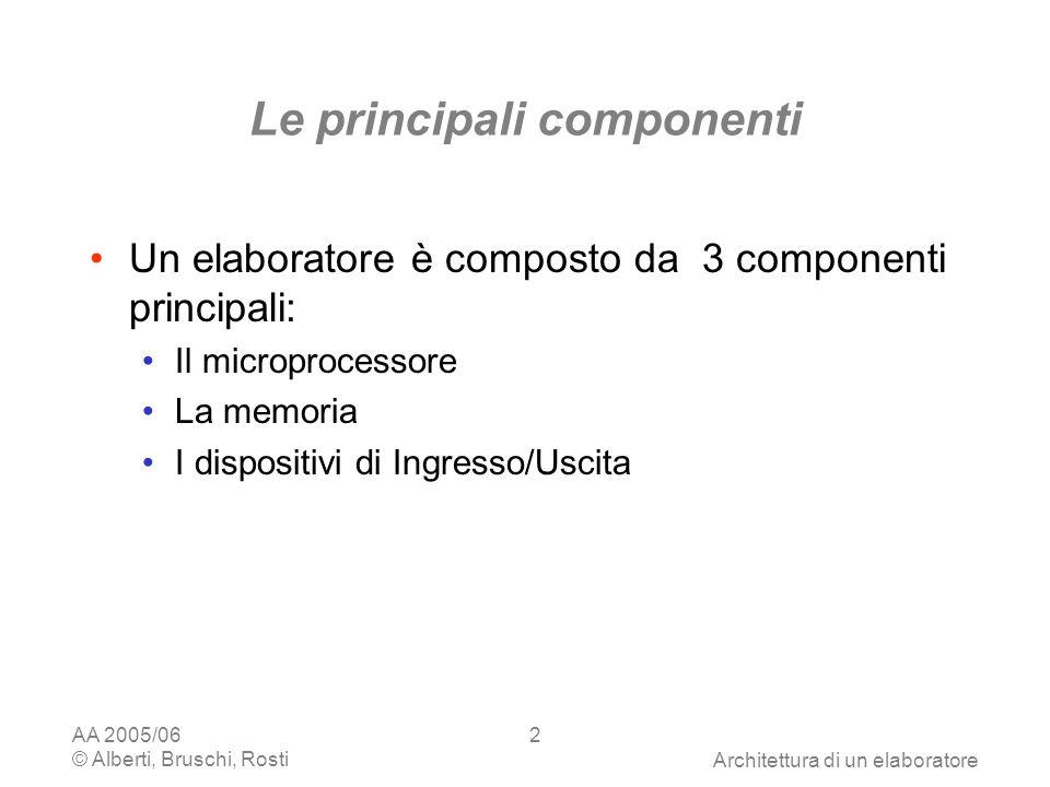 AA 2005/06 © Alberti, Bruschi, RostiArchitettura di un elaboratore 13 Linguaggio macchina - 3 se a=b allora c:=0 altrimenti c:=a+b load R1, a load R2, b sub R1, R2 jzero R1, fine load R1, a add R1, R2 fine: store R1, c