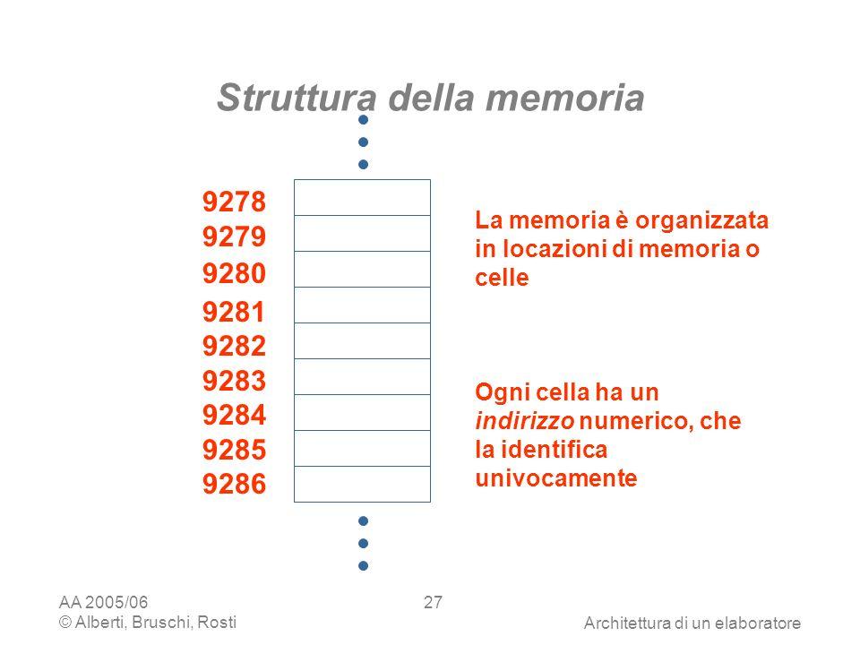 AA 2005/06 © Alberti, Bruschi, RostiArchitettura di un elaboratore 27 Struttura della memoria La memoria è organizzata in locazioni di memoria o celle 9278 9279 9280 9281 9282 9283 9284 9285 9286 Ogni cella ha un indirizzo numerico, che la identifica univocamente