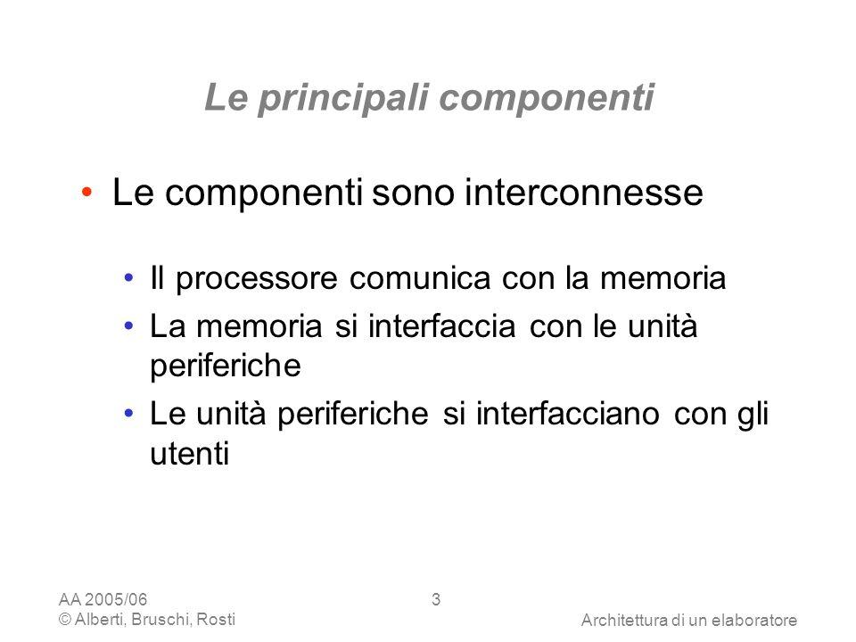 AA 2005/06 © Alberti, Bruschi, RostiArchitettura di un elaboratore 4 Schema dellarchitettura Processore Memoria I/O