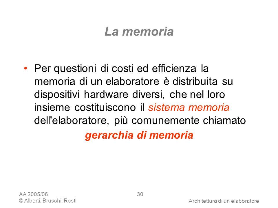 AA 2005/06 © Alberti, Bruschi, RostiArchitettura di un elaboratore 30 La memoria Per questioni di costi ed efficienza la memoria di un elaboratore è distribuita su dispositivi hardware diversi, che nel loro insieme costituiscono il sistema memoria dell elaboratore, più comunemente chiamato gerarchia di memoria