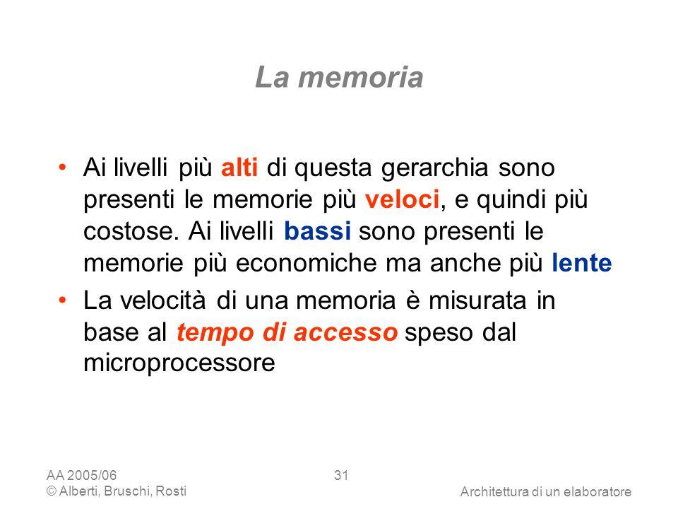 AA 2005/06 © Alberti, Bruschi, RostiArchitettura di un elaboratore 31 La memoria Ai livelli più alti di questa gerarchia sono presenti le memorie più veloci, e quindi più costose.