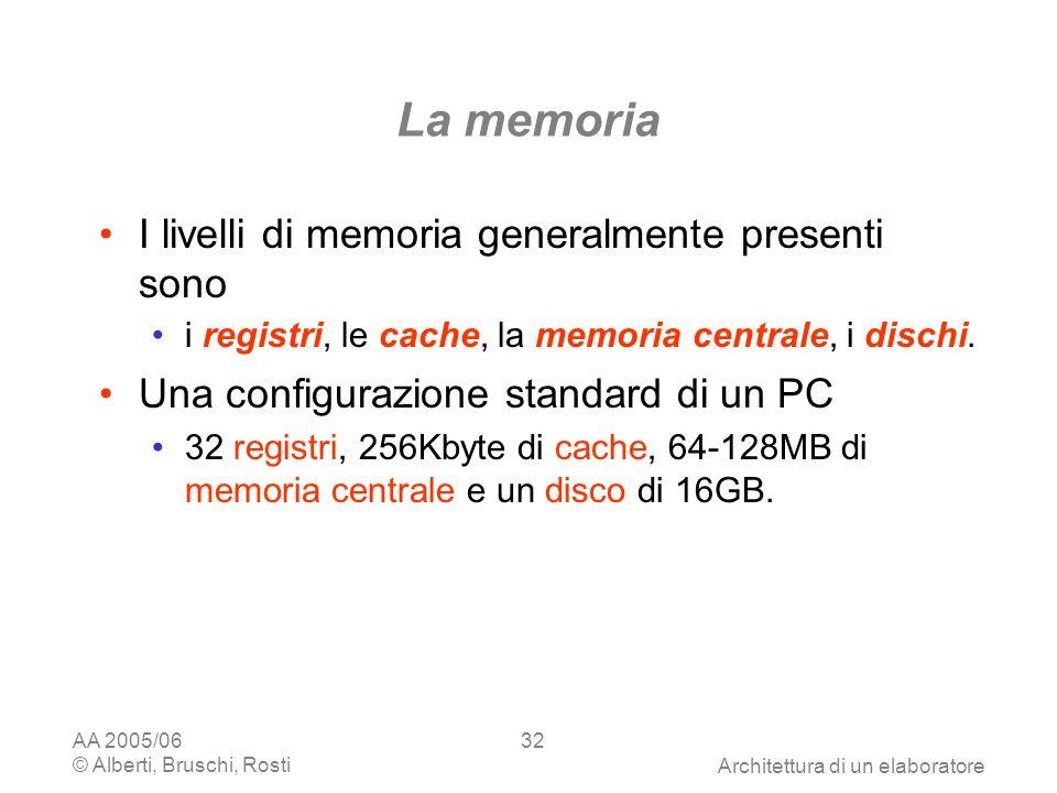 AA 2005/06 © Alberti, Bruschi, RostiArchitettura di un elaboratore 32 La memoria I livelli di memoria generalmente presenti sono i registri, le cache, la memoria centrale, i dischi.