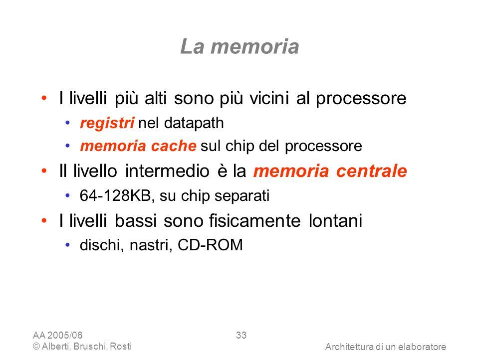 AA 2005/06 © Alberti, Bruschi, RostiArchitettura di un elaboratore 33 La memoria I livelli più alti sono più vicini al processore registri nel datapath memoria cache sul chip del processore Il livello intermedio è la memoria centrale 64-128KB, su chip separati I livelli bassi sono fisicamente lontani dischi, nastri, CD-ROM