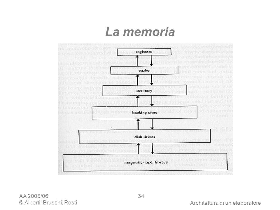 AA 2005/06 © Alberti, Bruschi, RostiArchitettura di un elaboratore 34 La memoria