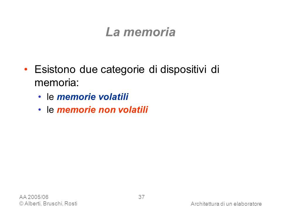 AA 2005/06 © Alberti, Bruschi, RostiArchitettura di un elaboratore 37 La memoria Esistono due categorie di dispositivi di memoria: le memorie volatili le memorie non volatili