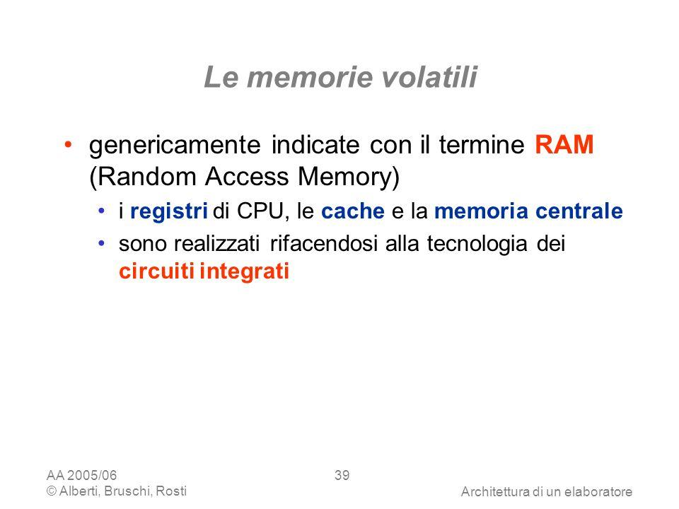 AA 2005/06 © Alberti, Bruschi, RostiArchitettura di un elaboratore 39 Le memorie volatili genericamente indicate con il termine RAM (Random Access Memory) i registri di CPU, le cache e la memoria centrale sono realizzati rifacendosi alla tecnologia dei circuiti integrati