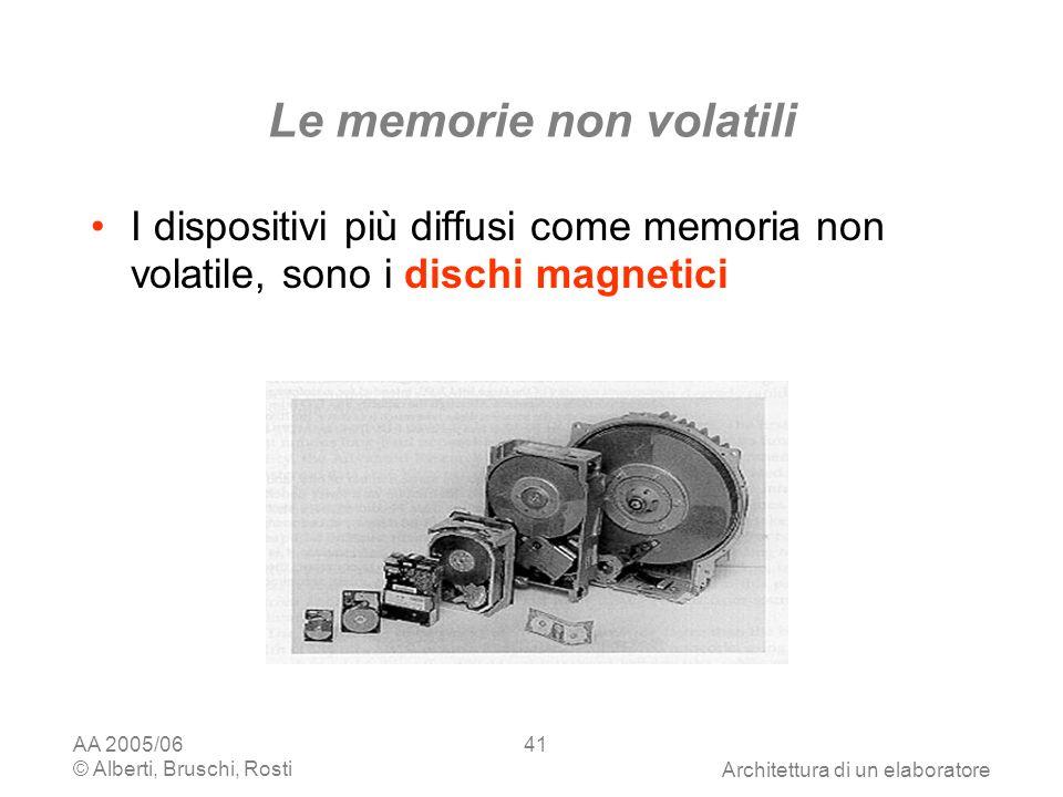 AA 2005/06 © Alberti, Bruschi, RostiArchitettura di un elaboratore 41 Le memorie non volatili I dispositivi più diffusi come memoria non volatile, sono i dischi magnetici