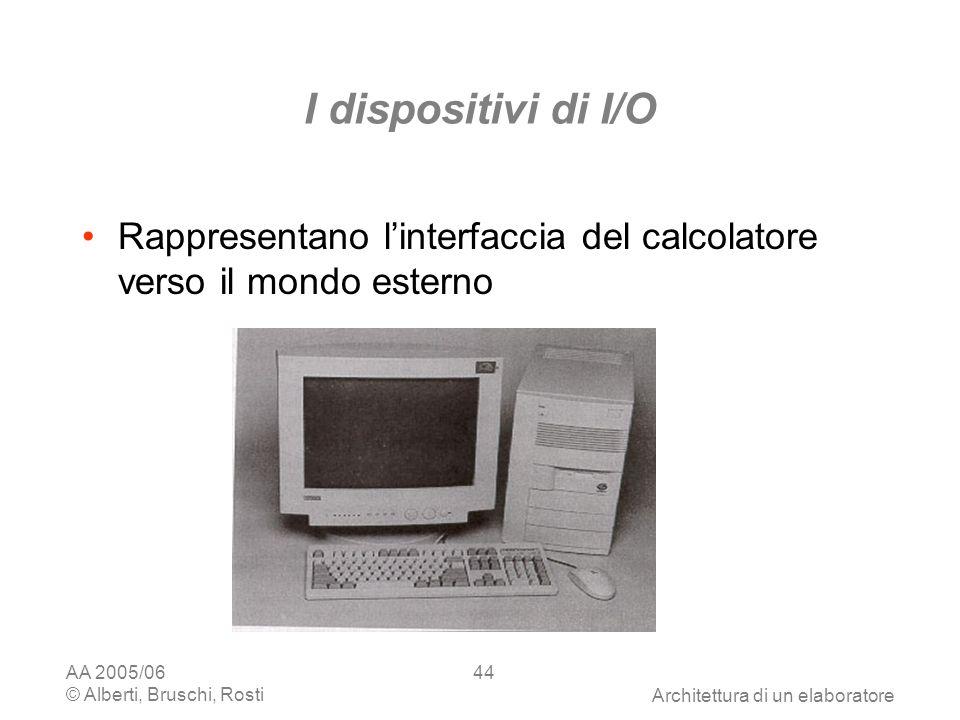 AA 2005/06 © Alberti, Bruschi, RostiArchitettura di un elaboratore 44 I dispositivi di I/O Rappresentano linterfaccia del calcolatore verso il mondo esterno