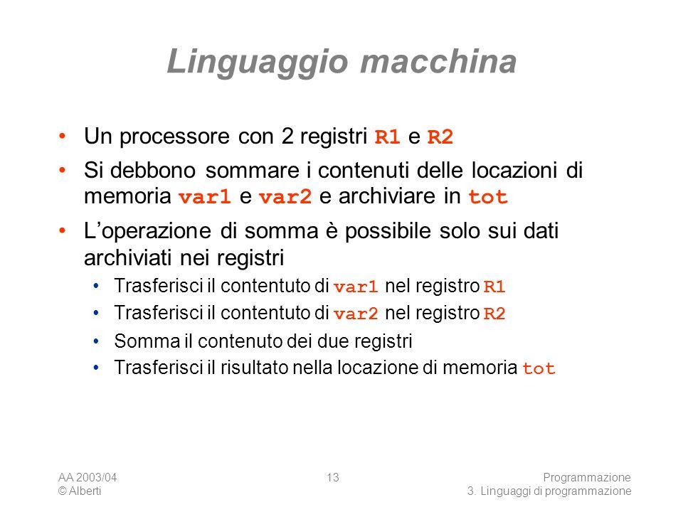 AA 2003/04 © Alberti Programmazione 3. Linguaggi di programmazione 13 Linguaggio macchina Un processore con 2 registri R1 e R2 Si debbono sommare i co