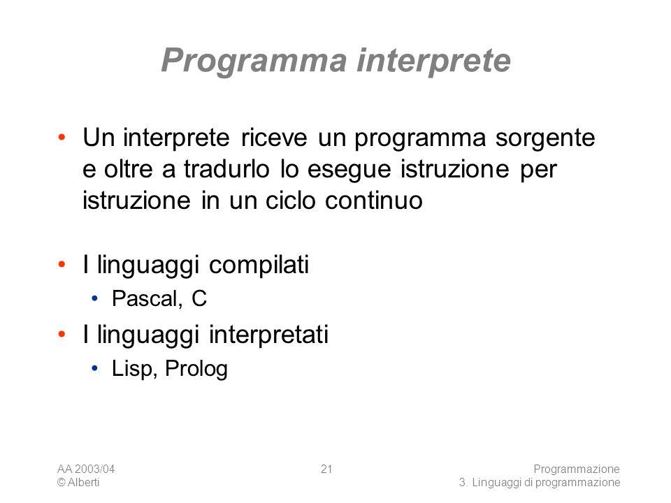 AA 2003/04 © Alberti Programmazione 3. Linguaggi di programmazione 21 Programma interprete Un interprete riceve un programma sorgente e oltre a tradur
