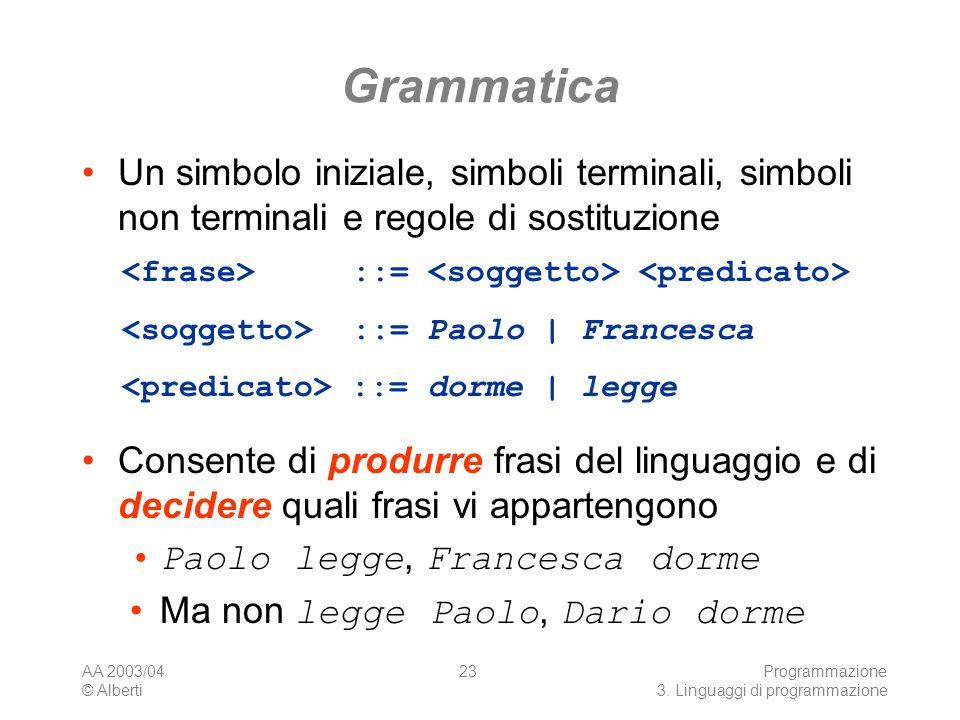 AA 2003/04 © Alberti Programmazione 3. Linguaggi di programmazione 23 Grammatica Un simbolo iniziale, simboli terminali, simboli non terminali e regol