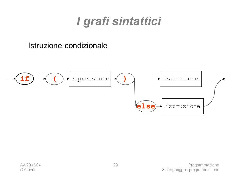 AA 2003/04 © Alberti Programmazione 3. Linguaggi di programmazione 29 I grafi sintattici Istruzione condizionale if )( else espressione istruzione