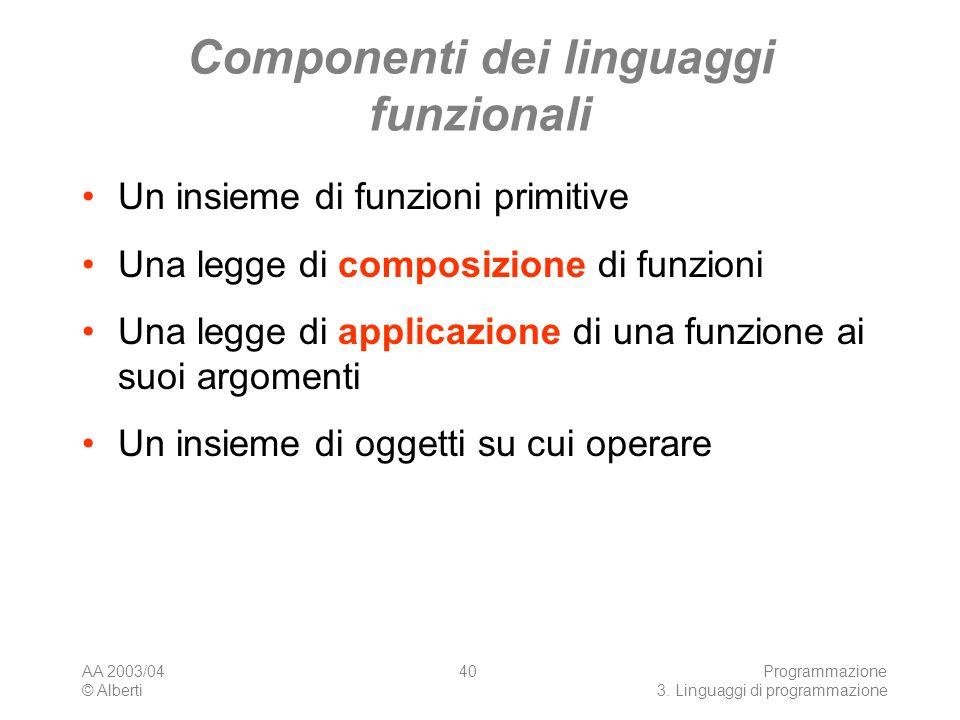 AA 2003/04 © Alberti Programmazione 3. Linguaggi di programmazione 40 Componenti dei linguaggi funzionali Un insieme di funzioni primitive Una legge d
