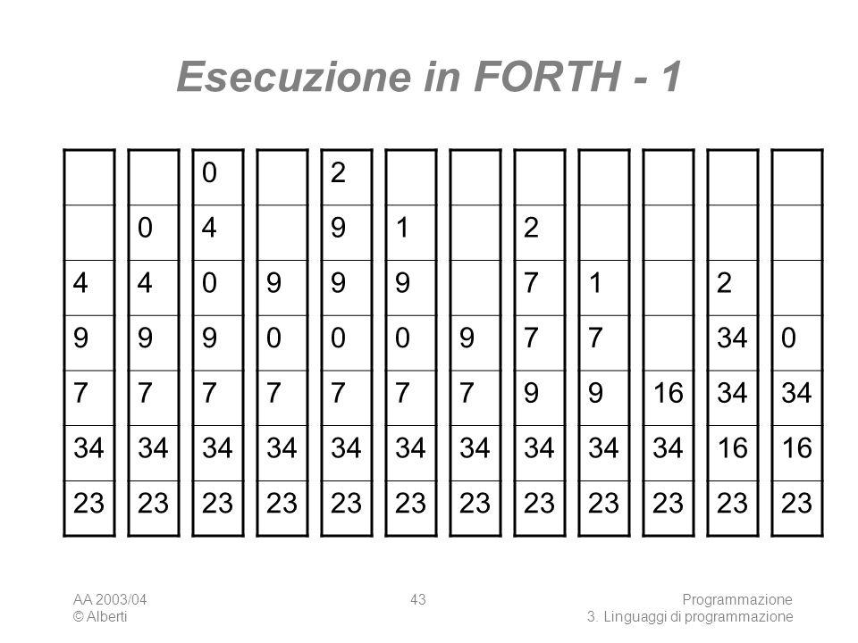 AA 2003/04 © Alberti Programmazione 3. Linguaggi di programmazione 43 Esecuzione in FORTH - 1 4 9 7 34 23 0 4 9 7 34 23 0 4 0 9 7 34 23 9 0 7 34 23 2