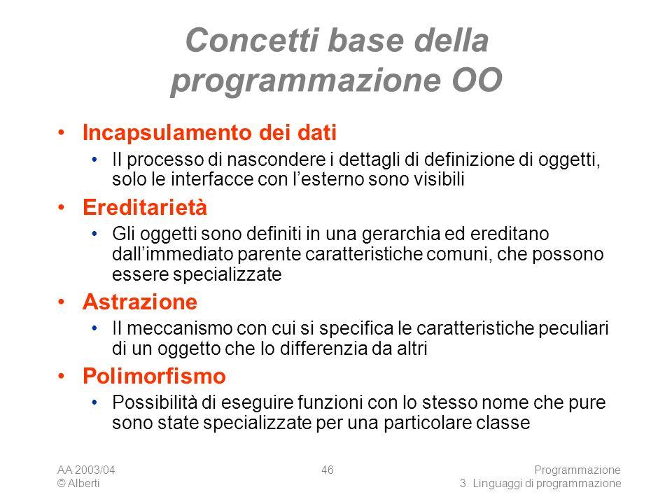 AA 2003/04 © Alberti Programmazione 3. Linguaggi di programmazione 46 Concetti base della programmazione OO Incapsulamento dei dati Il processo di nas