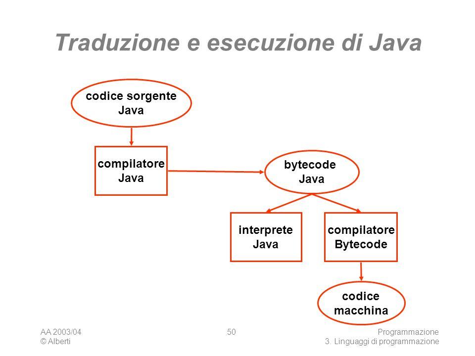 AA 2003/04 © Alberti Programmazione 3. Linguaggi di programmazione 50 Traduzione e esecuzione di Java codice sorgente Java codice macchina bytecode Ja
