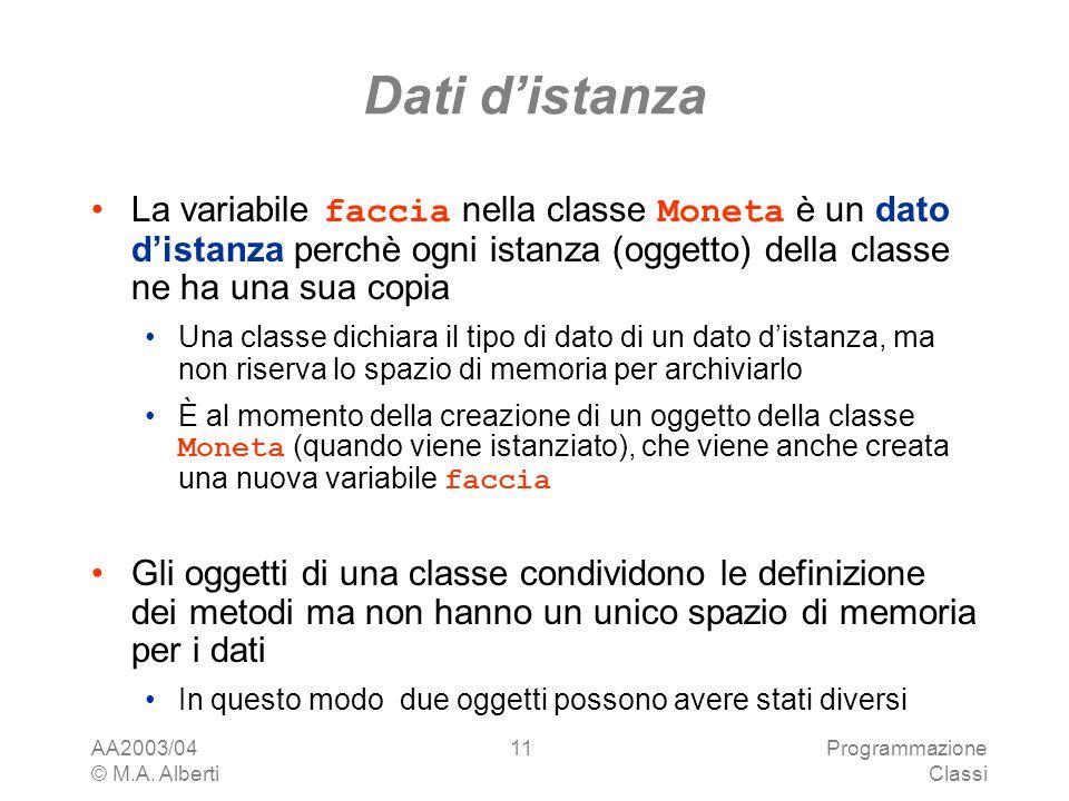 AA2003/04 © M.A. Alberti Programmazione Classi 11 Dati distanza La variabile faccia nella classe Moneta è un dato distanza perchè ogni istanza (oggett