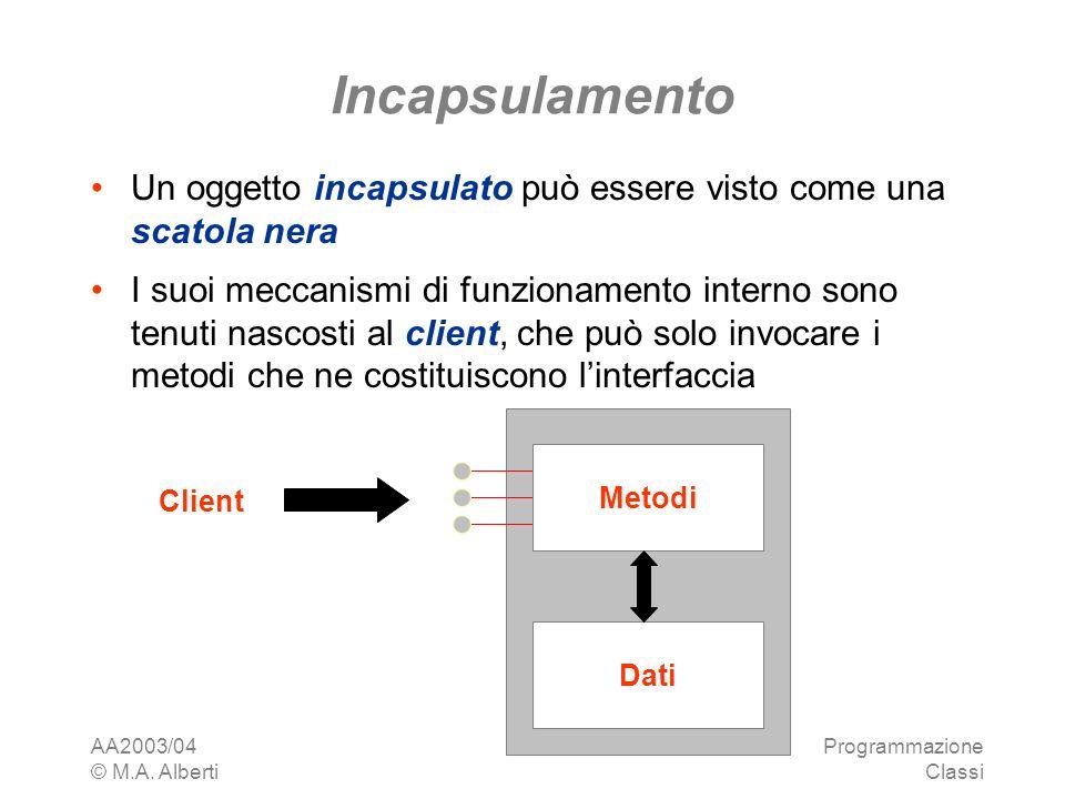AA2003/04 © M.A. Alberti Programmazione Classi 15 Incapsulamento Un oggetto incapsulato può essere visto come una scatola nera I suoi meccanismi di fu