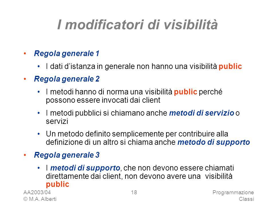 AA2003/04 © M.A. Alberti Programmazione Classi 18 I modificatori di visibilità Regola generale 1 I dati distanza in generale non hanno una visibilità