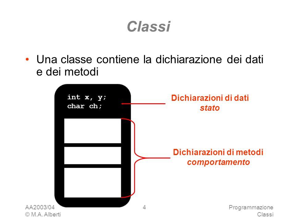 AA2003/04 © M.A. Alberti Programmazione Classi 4 Una classe contiene la dichiarazione dei dati e dei metodi int x, y; char ch; Dichiarazioni di dati s