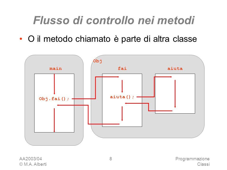 AA2003/04 © M.A. Alberti Programmazione Classi 8 faiaiuta aiuta(); Obj Flusso di controllo nei metodi O il metodo chiamato è parte di altra classe Obj