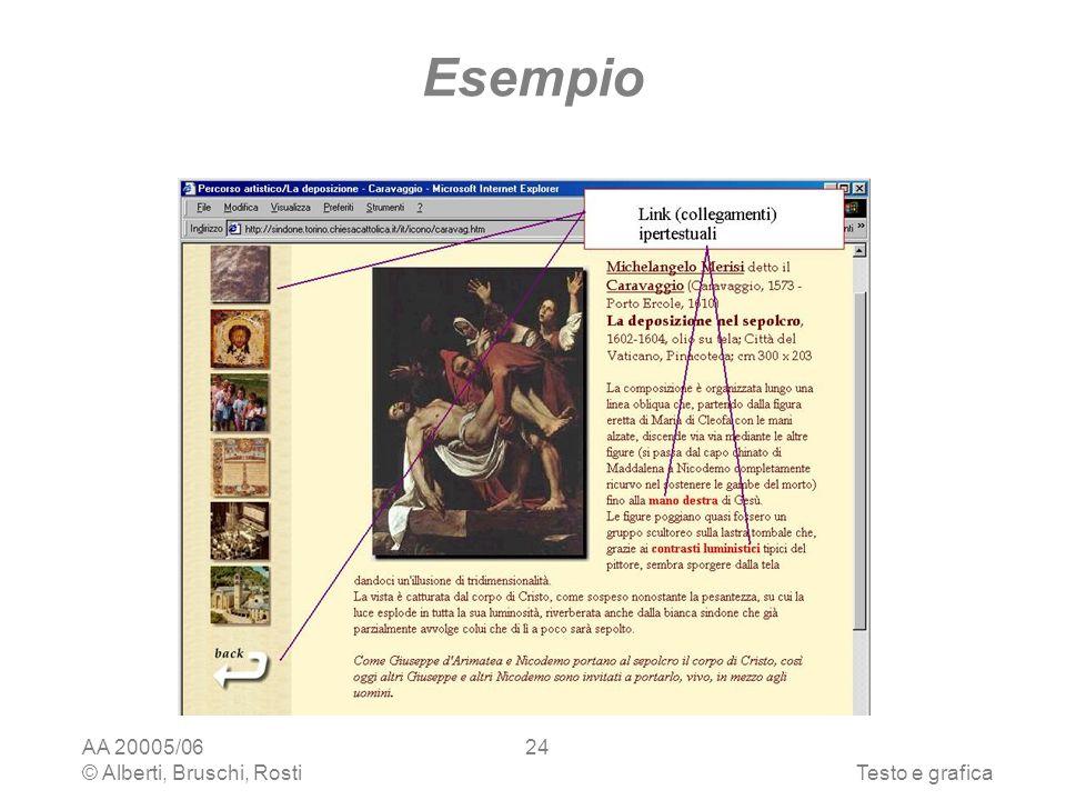 AA 20005/06 © Alberti, Bruschi, RostiTesto e grafica 24 Esempio
