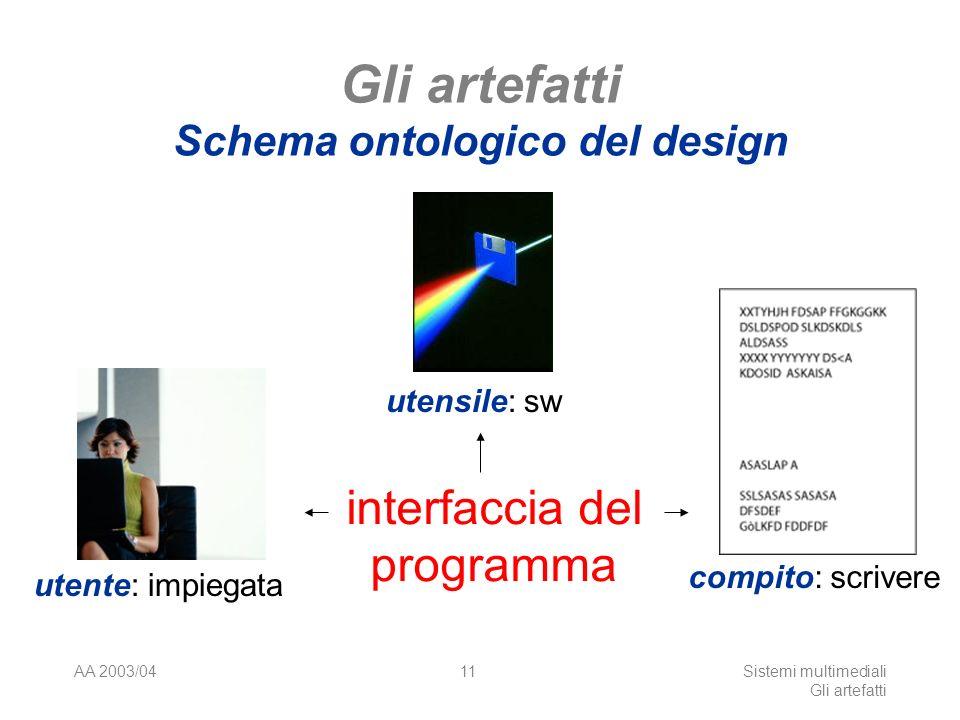 AA 2003/04Sistemi multimediali Gli artefatti 11 Gli artefatti Schema ontologico del design utente: impiegata compito: scrivere utensile: sw interfaccia del programma