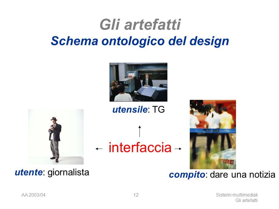 AA 2003/04Sistemi multimediali Gli artefatti 12 Gli artefatti Schema ontologico del design utente: giornalista compito: dare una notizia utensile: TG interfaccia