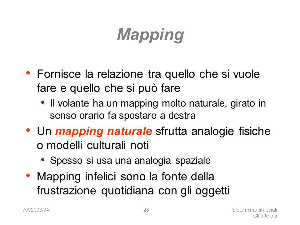 AA 2003/04Sistemi multimediali Gli artefatti 28 Mapping Fornisce la relazione tra quello che si vuole fare e quello che si può fare Il volante ha un m