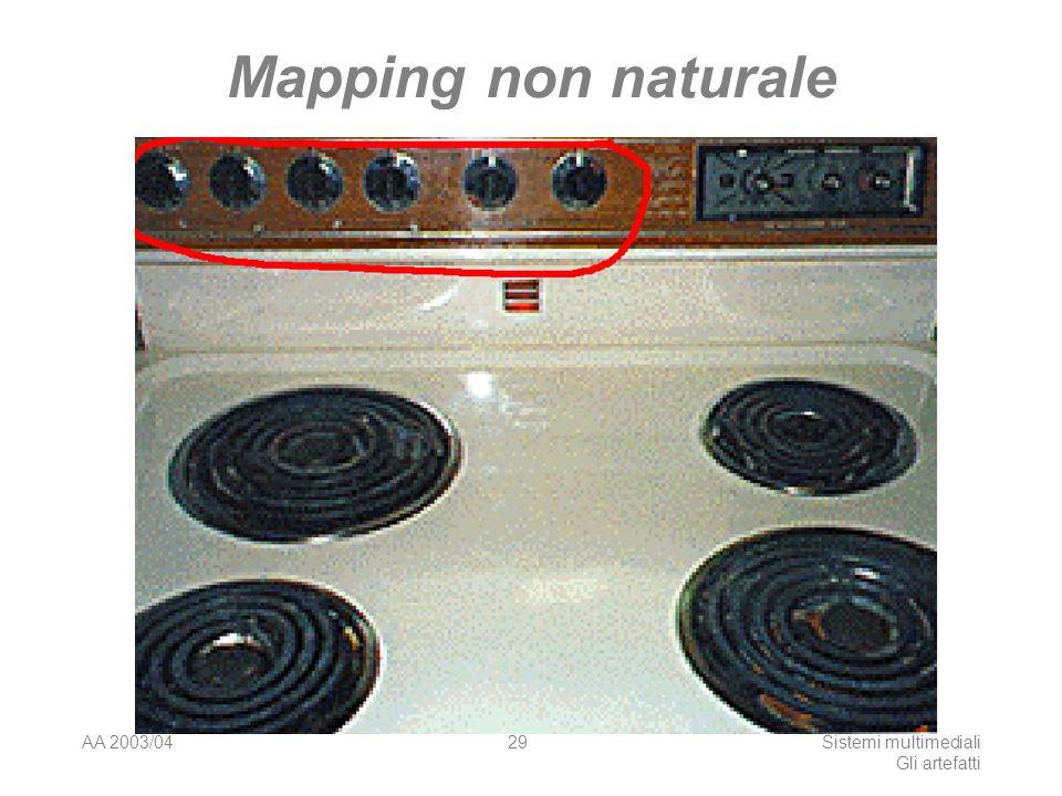 AA 2003/04Sistemi multimediali Gli artefatti 29 Mapping non naturale