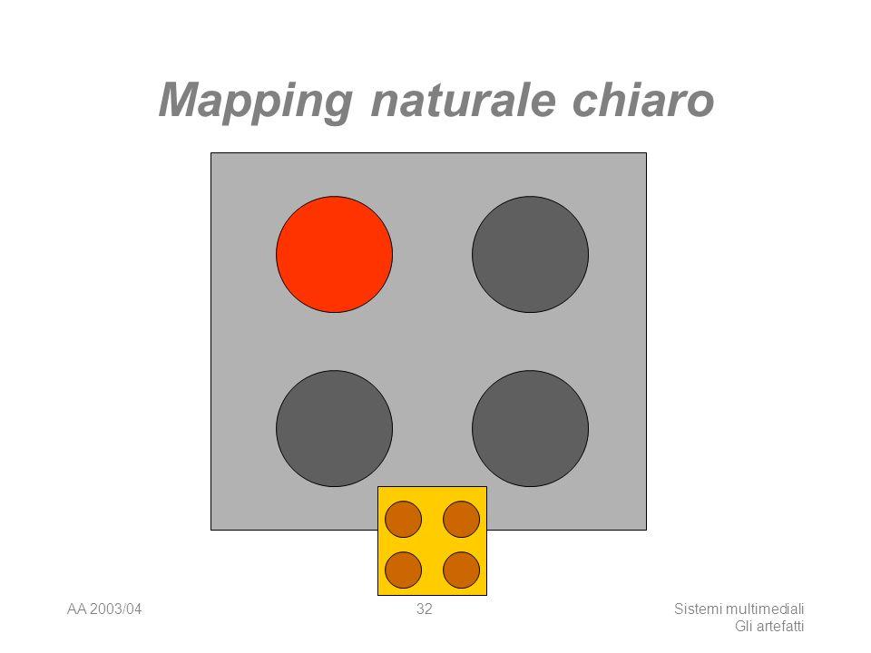 AA 2003/04Sistemi multimediali Gli artefatti 32 Mapping naturale chiaro