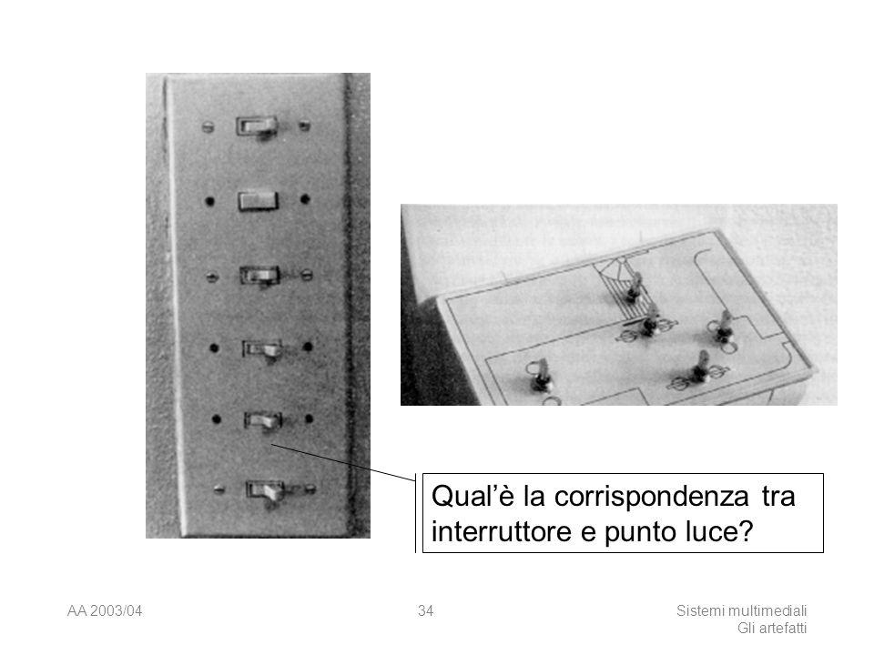 AA 2003/04Sistemi multimediali Gli artefatti 34 Qualè la corrispondenza tra interruttore e punto luce?