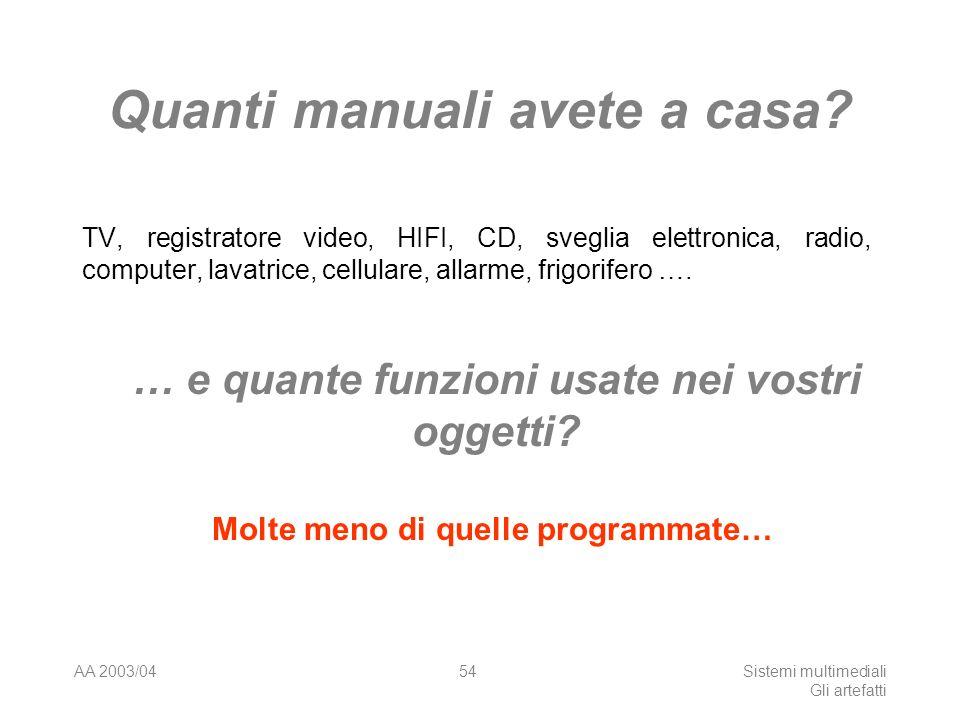 AA 2003/04Sistemi multimediali Gli artefatti 54 Quanti manuali avete a casa? TV, registratore video, HIFI, CD, sveglia elettronica, radio, computer, l
