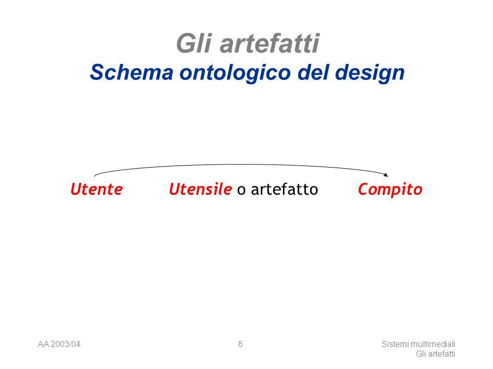 AA 2003/04Sistemi multimediali Gli artefatti 9 Gli artefatti Schema ontologico del design Utente, utensile, compito: Come conciliare tre ambiti tanto eterogenei.