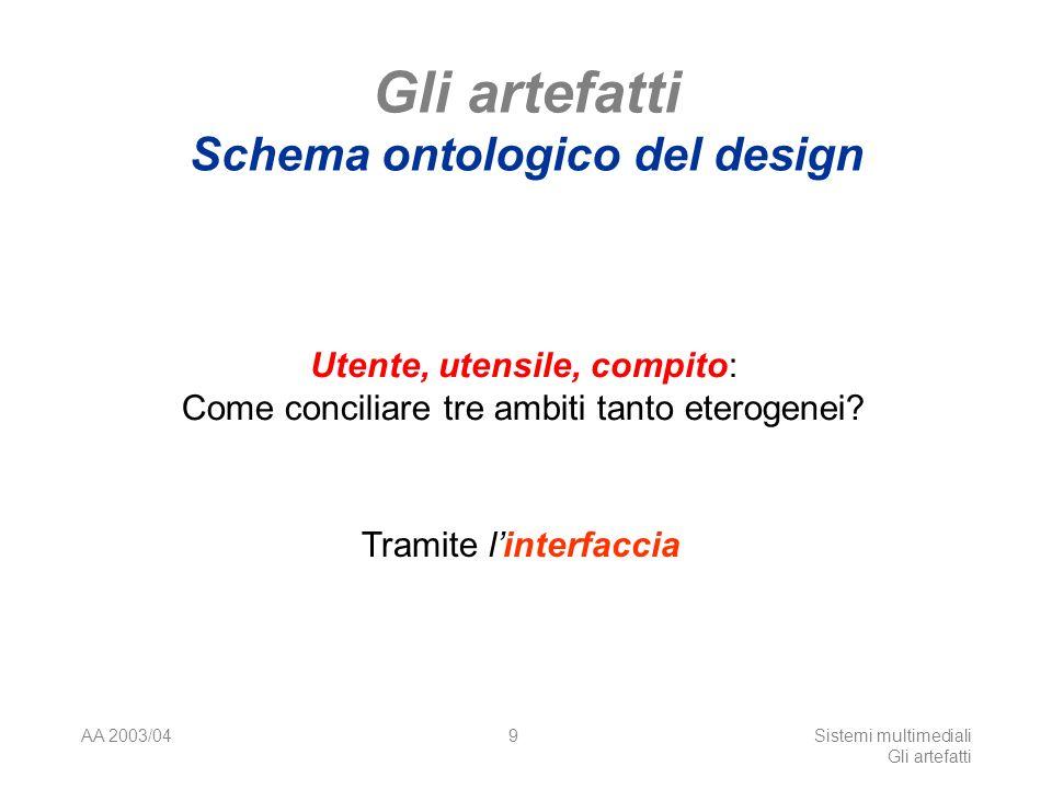 AA 2003/04Sistemi multimediali Gli artefatti 9 Gli artefatti Schema ontologico del design Utente, utensile, compito: Come conciliare tre ambiti tanto