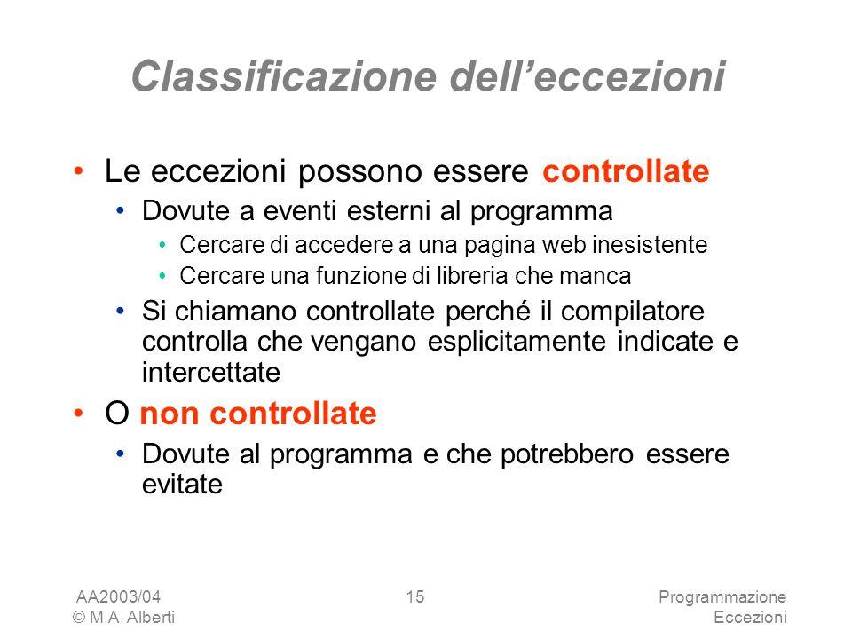 AA2003/04 © M.A. Alberti Programmazione Eccezioni 15 Classificazione delleccezioni Le eccezioni possono essere controllate Dovute a eventi esterni al