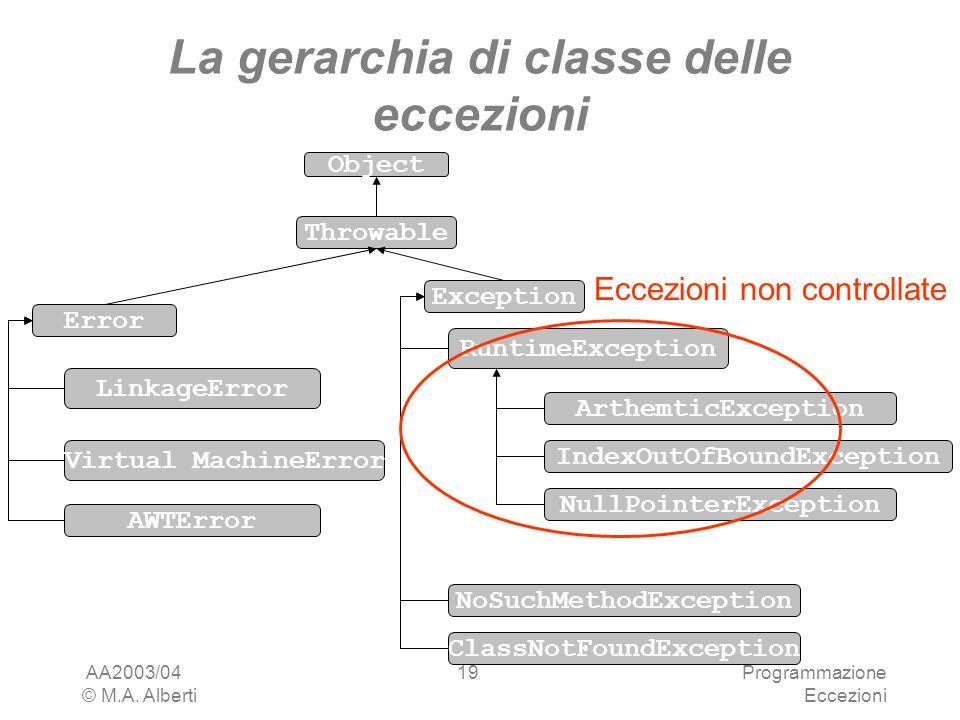 AA2003/04 © M.A. Alberti Programmazione Eccezioni 19 La gerarchia di classe delle eccezioni Object Throwable Error Exception LinkageError Virtual Mach