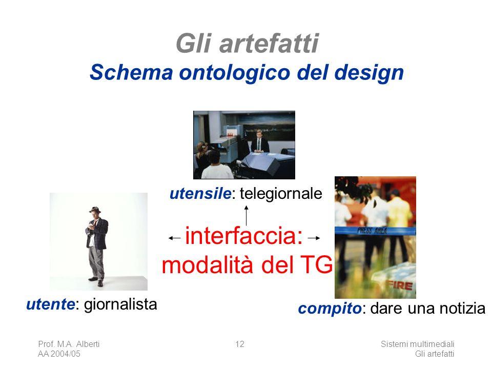 Prof. M.A. Alberti AA 2004/05 Sistemi multimediali Gli artefatti 12 Gli artefatti Schema ontologico del design utente: giornalista compito: dare una n