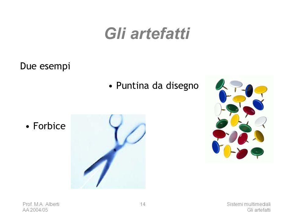 Prof. M.A. Alberti AA 2004/05 Sistemi multimediali Gli artefatti 14 Gli artefatti Due esempi Puntina da disegno Forbice
