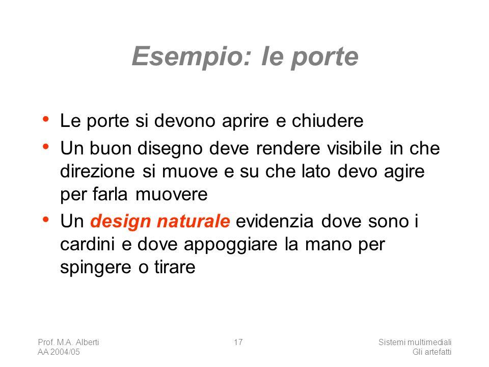 Prof. M.A. Alberti AA 2004/05 Sistemi multimediali Gli artefatti 17 Esempio: le porte Le porte si devono aprire e chiudere Un buon disegno deve render