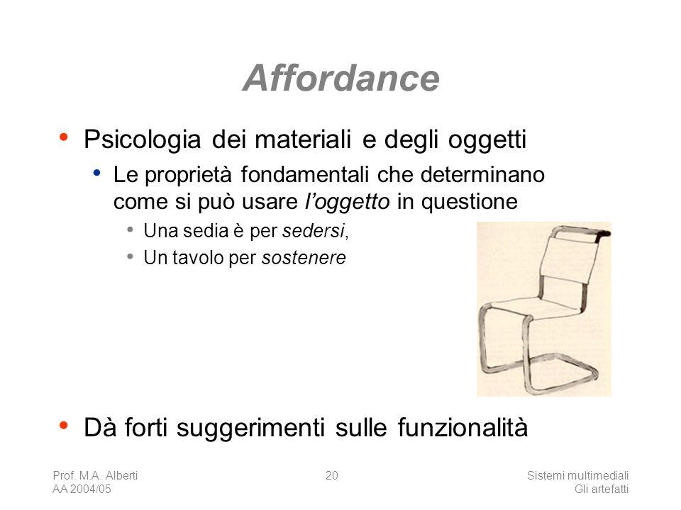 Prof. M.A. Alberti AA 2004/05 Sistemi multimediali Gli artefatti 20 Affordance Psicologia dei materiali e degli oggetti Le proprietà fondamentali che