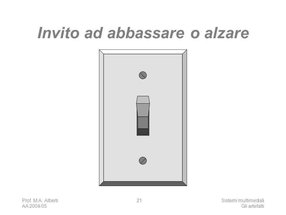 Prof. M.A. Alberti AA 2004/05 Sistemi multimediali Gli artefatti 21 Invito ad abbassare o alzare