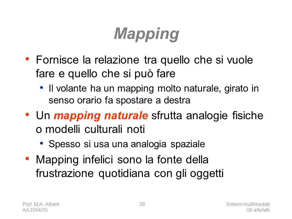 Prof. M.A. Alberti AA 2004/05 Sistemi multimediali Gli artefatti 28 Mapping Fornisce la relazione tra quello che si vuole fare e quello che si può far