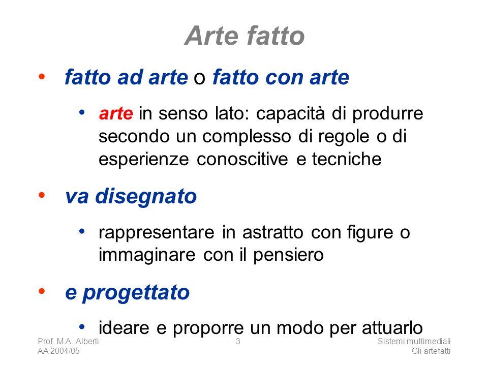 Prof. M.A. Alberti AA 2004/05 Sistemi multimediali Gli artefatti 3 Arte fatto fatto ad arte o fatto con arte arte in senso lato: capacità di produrre